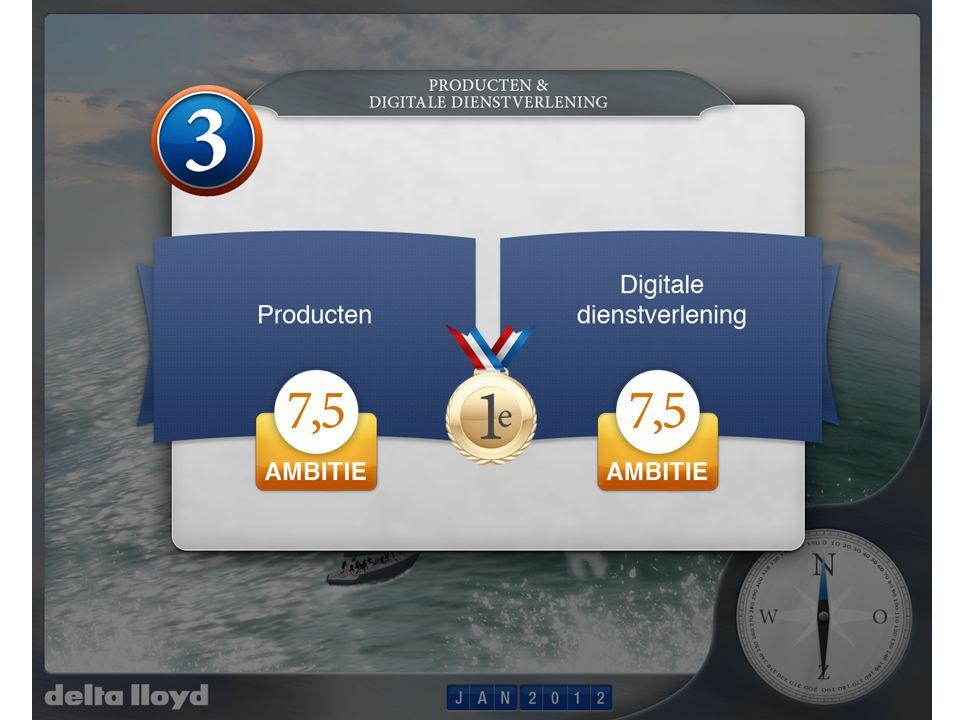 Nummer 1 positie hanteren Nummer 1 positie uitbouwen Etc. Stap maken in 2012 Zijn er nog (lang) niet Inhaalslag maken