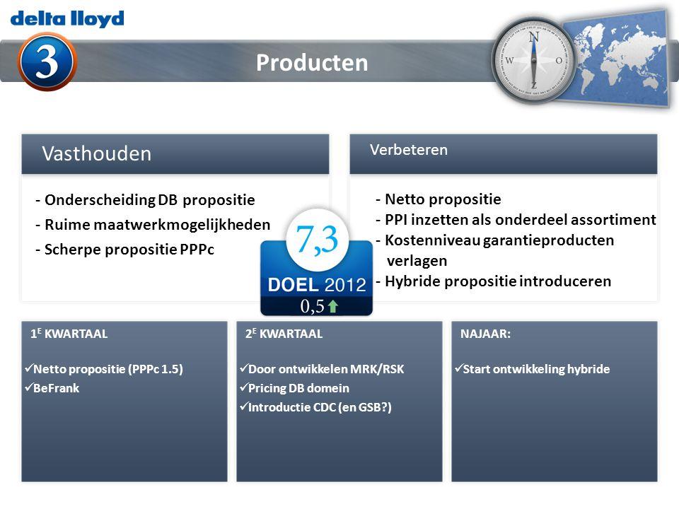 - Onderscheiding DB propositie - Ruime maatwerkmogelijkheden - Scherpe propositie PPPc Vasthouden - Netto propositie - PPI inzetten als onderdeel asso