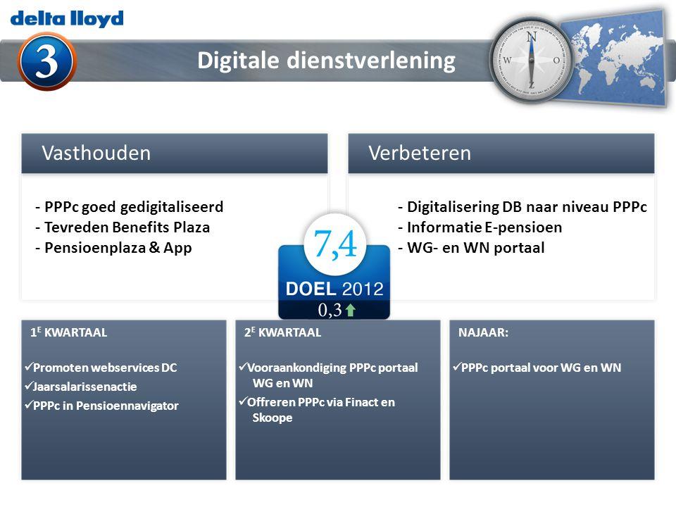 - PPPc goed gedigitaliseerd - Tevreden Benefits Plaza - Pensioenplaza & App Vasthouden - Digitalisering DB naar niveau PPPc - Informatie E-pensioen -