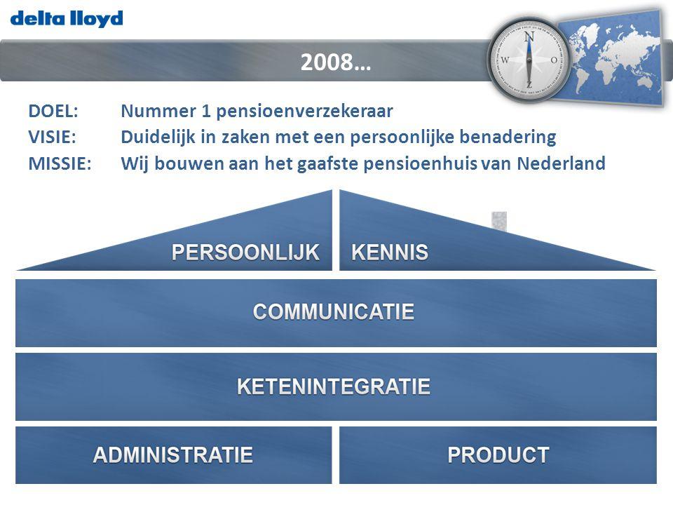 Nog in te vullen 2008… DOEL: Nummer 1 pensioenverzekeraar VISIE: Duidelijk in zaken met een persoonlijke benadering MISSIE: Wij bouwen aan het gaafste