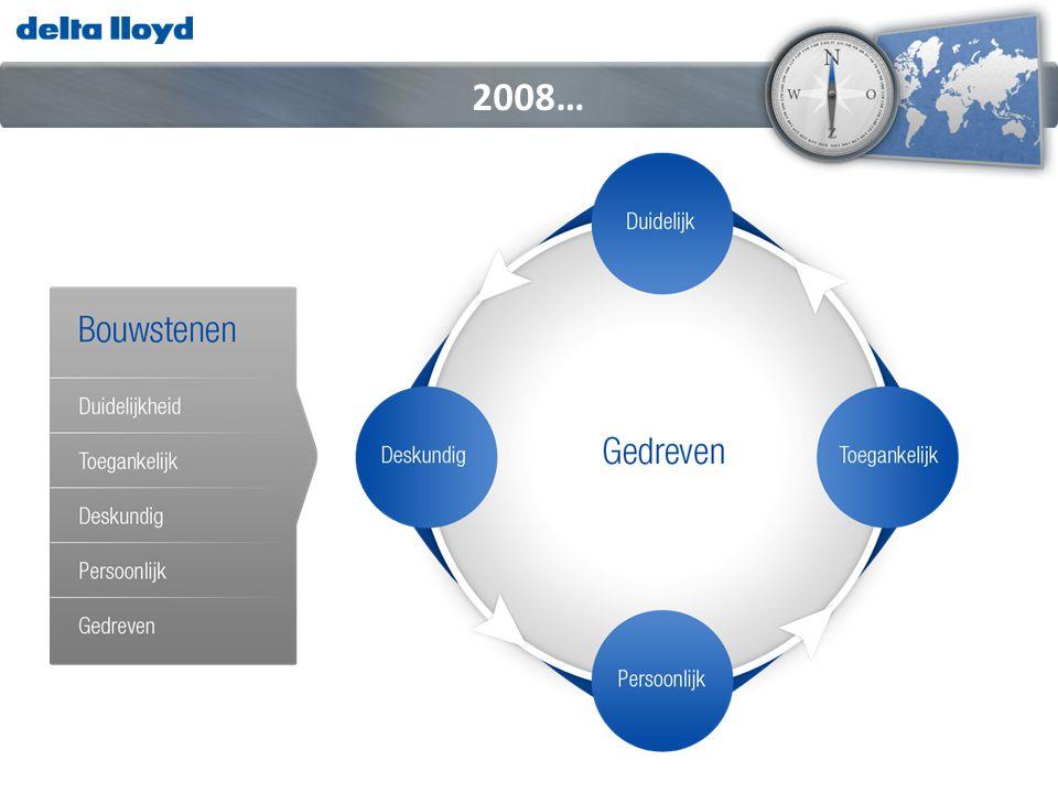 Van 2008 naar 2011