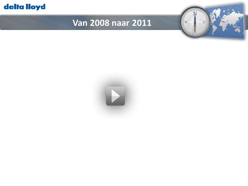 Ruimte om te verbeteren is er ook Avéro Achmea Zwitserleven Nationale Nederlanden