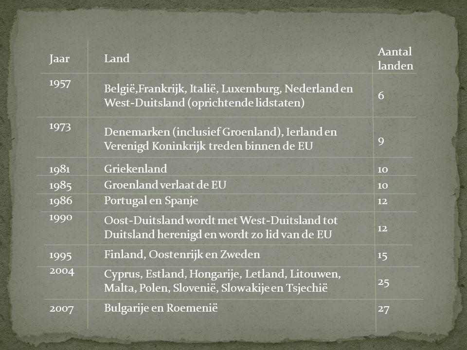 JaarLand Aantal landen 1957 België,Frankrijk, Italië, Luxemburg, Nederland en West-Duitsland (oprichtende lidstaten) 6 1973 Denemarken (inclusief Groenland), Ierland en Verenigd Koninkrijk treden binnen de EU 9 1981 Griekenland10 1985 Groenland verlaat de EU10 1986 Portugal en Spanje12 1990 Oost-Duitsland wordt met West-Duitsland tot Duitsland herenigd en wordt zo lid van de EU 12 1995 Finland, Oostenrijk en Zweden15 2004 Cyprus, Estland, Hongarije, Letland, Litouwen, Malta, Polen, Slovenië, Slowakije en Tsjechië 25 2007 Bulgarije en Roemenië27