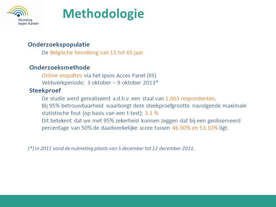 Methodologie Onderzoekspopulatie De Belgische bevolking van 15 tot 65 jaar Onderzoeksmethode Online enquêtes via het Ipsos Acces Panel (IIS) Veldwerkperiode: 3 oktober – 9 oktober 2013* Steekproef De studie werd gerealiseerd a.d.h.v.