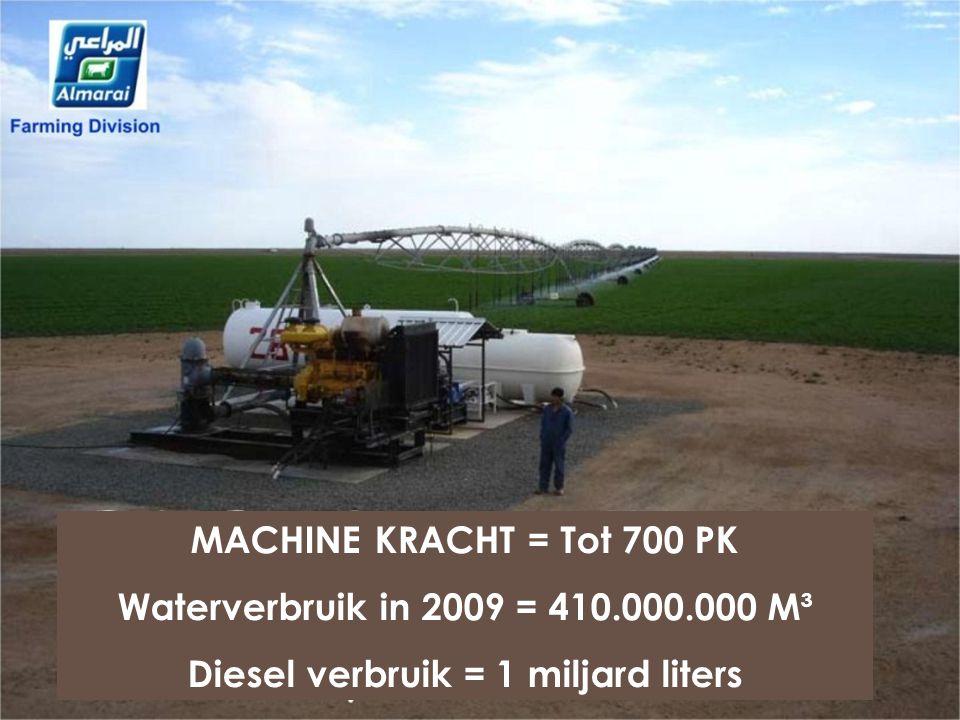 MACHINE KRACHT = Tot 700 PK Waterverbruik in 2009 = 410.000.000 M³ Diesel verbruik = 1 miljard liters