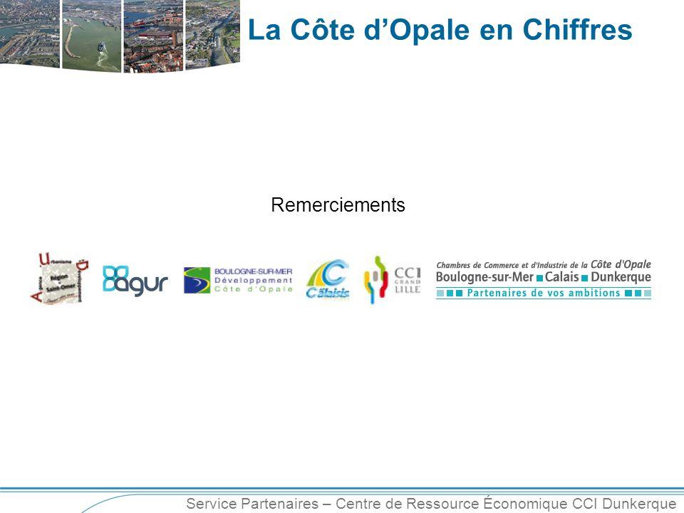 Service Partenaires – Centre de Ressource Économique CCI Dunkerque La Côte d'Opale en Chiffres Remerciements