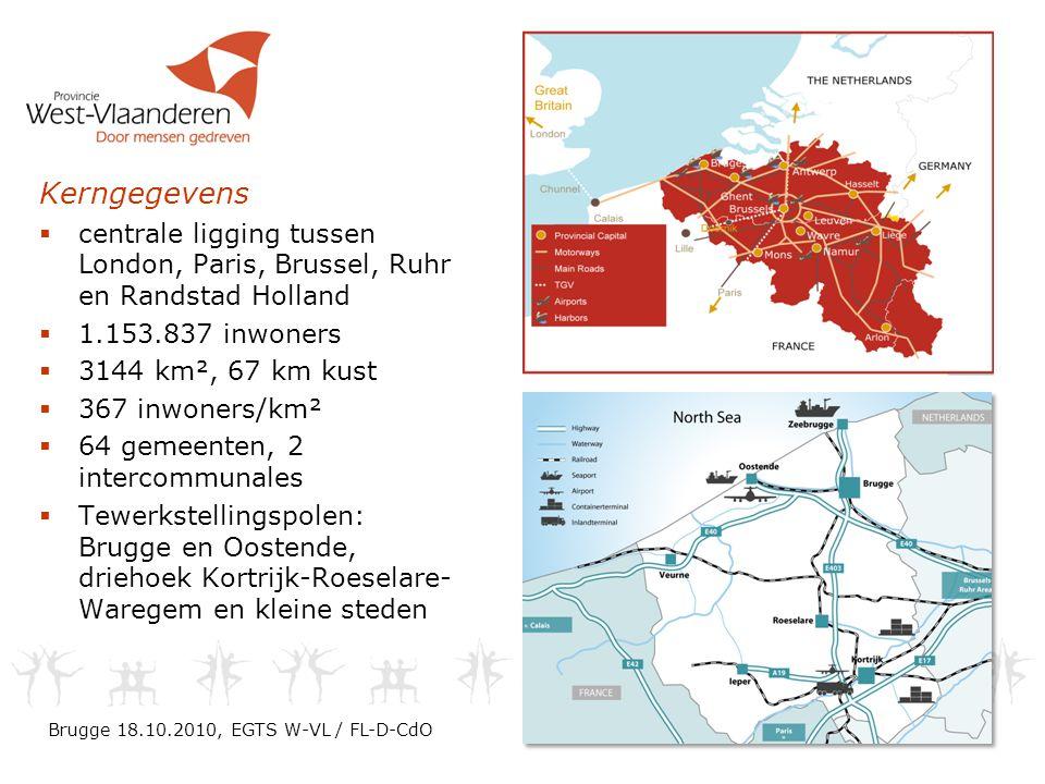 Kerngegevens  centrale ligging tussen London, Paris, Brussel, Ruhr en Randstad Holland  1.153.837 inwoners  3144 km², 67 km kust  367 inwoners/km²  64 gemeenten, 2 intercommunales  Tewerkstellingspolen: Brugge en Oostende, driehoek Kortrijk-Roeselare- Waregem en kleine steden Brugge 18.10.2010, EGTS W-VL / FL-D-CdO