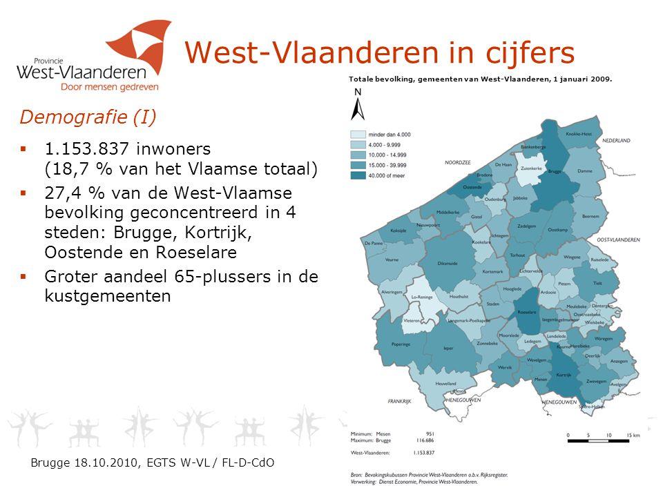 West-Vlaanderen in cijfers Demografie (I)  1.153.837 inwoners (18,7 % van het Vlaamse totaal)  27,4 % van de West-Vlaamse bevolking geconcentreerd in 4 steden: Brugge, Kortrijk, Oostende en Roeselare  Groter aandeel 65-plussers in de kustgemeenten Brugge 18.10.2010, EGTS W-VL / FL-D-CdO Totale bevolking, gemeenten van West-Vlaanderen, 1 januari 2009.