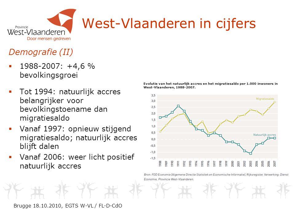 West-Vlaanderen in cijfers Demografie (II)  1988-2007: +4,6 % bevolkingsgroei  Tot 1994: natuurlijk accres belangrijker voor bevolkingstoename dan migratiesaldo  Vanaf 1997: opnieuw stijgend migratiesaldo; natuurlijk accres blijft dalen  Vanaf 2006: weer licht positief natuurlijk accres Brugge 18.10.2010, EGTS W-VL / FL-D-CdO Evolutie van het natuurlijk accres en het migratiesaldo per 1.000 inwoners in West-Vlaanderen, 1988-2007.