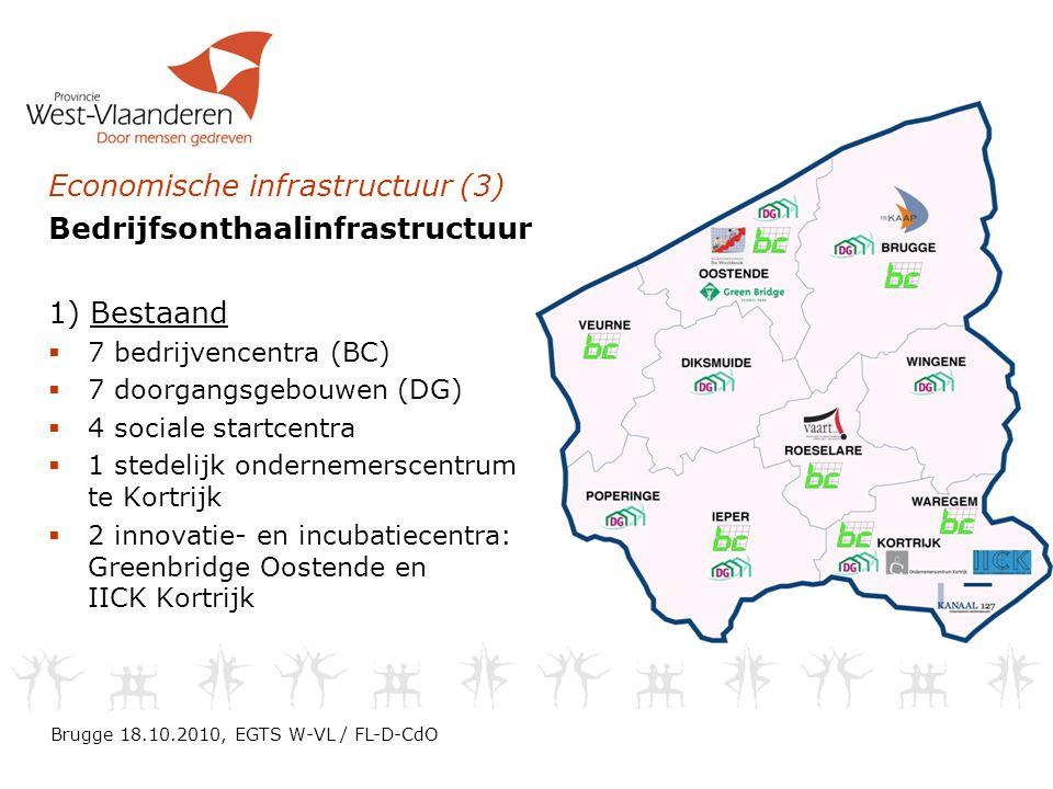 Economische infrastructuur (3) Bedrijfsonthaalinfrastructuur 1) Bestaand  7 bedrijvencentra (BC)  7 doorgangsgebouwen (DG)  4 sociale startcentra  1 stedelijk ondernemerscentrum te Kortrijk  2 innovatie- en incubatiecentra: Greenbridge Oostende en IICK Kortrijk Brugge 18.10.2010, EGTS W-VL / FL-D-CdO