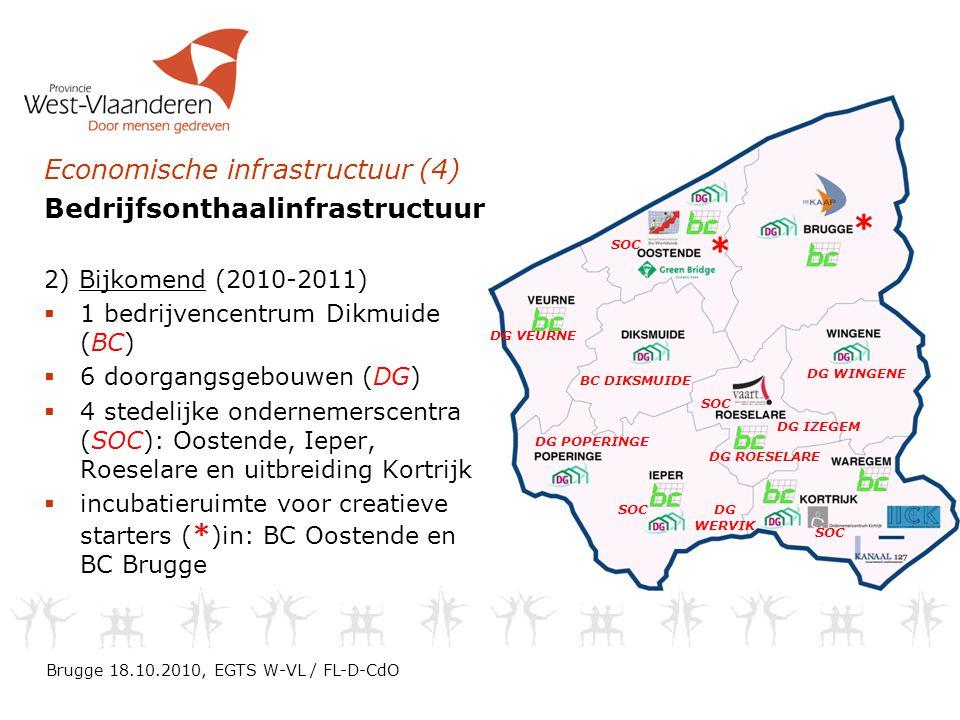 Economische infrastructuur (4) Bedrijfsonthaalinfrastructuur 2) Bijkomend (2010-2011)  1 bedrijvencentrum Dikmuide (BC)  6 doorgangsgebouwen (DG)  4 stedelijke ondernemerscentra (SOC): Oostende, Ieper, Roeselare en uitbreiding Kortrijk  incubatieruimte voor creatieve starters ( * )in: BC Oostende en BC Brugge Brugge 18.10.2010, EGTS W-VL / FL-D-CdO DG VEURNE BC DIKSMUIDE * * DG WINGENE DG ROESELARE DG IZEGEM DG POPERINGE DG WERVIK SOC