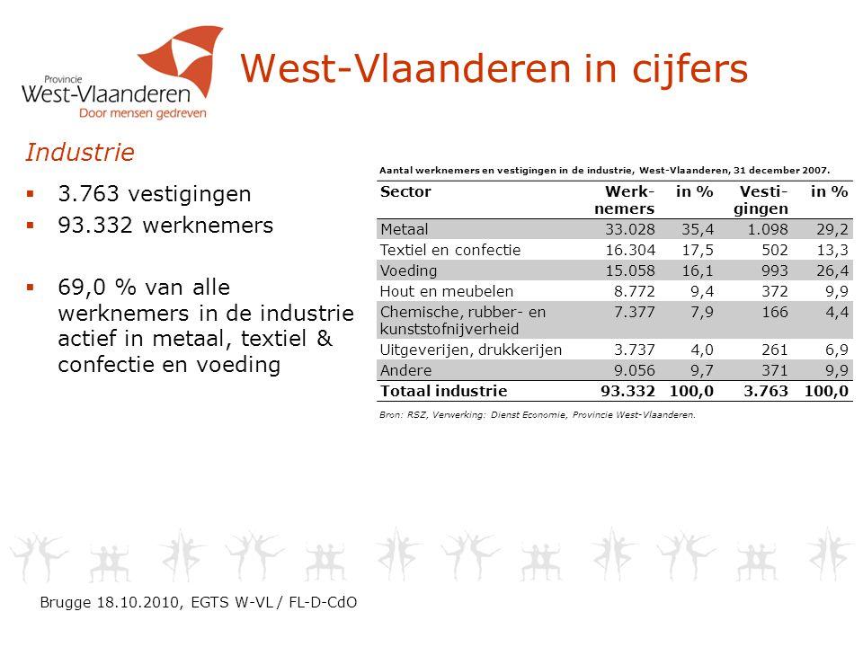Aantal werknemers en vestigingen in de industrie, West-Vlaanderen, 31 december 2007.