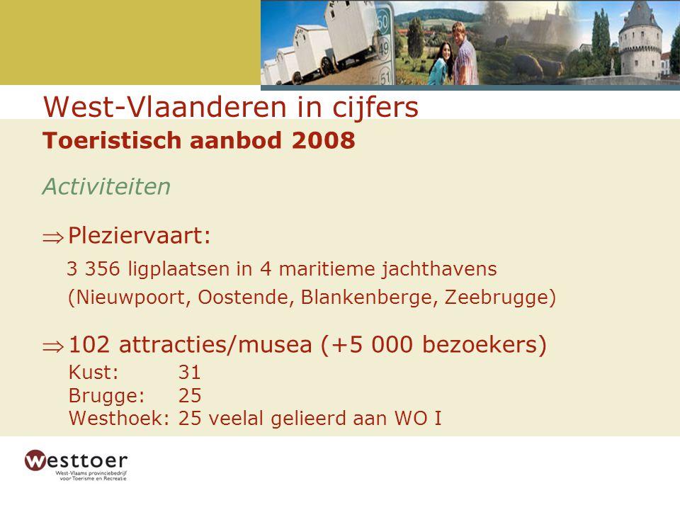 West-Vlaanderen in cijfers Toeristisch aanbod 2008 Activiteiten Pleziervaart: 3 356 ligplaatsen in 4 maritieme jachthavens (Nieuwpoort, Oostende, Blankenberge, Zeebrugge) 102 attracties/musea (+5 000 bezoekers) Kust: 31 Brugge:25 Westhoek:25 veelal gelieerd aan WO I