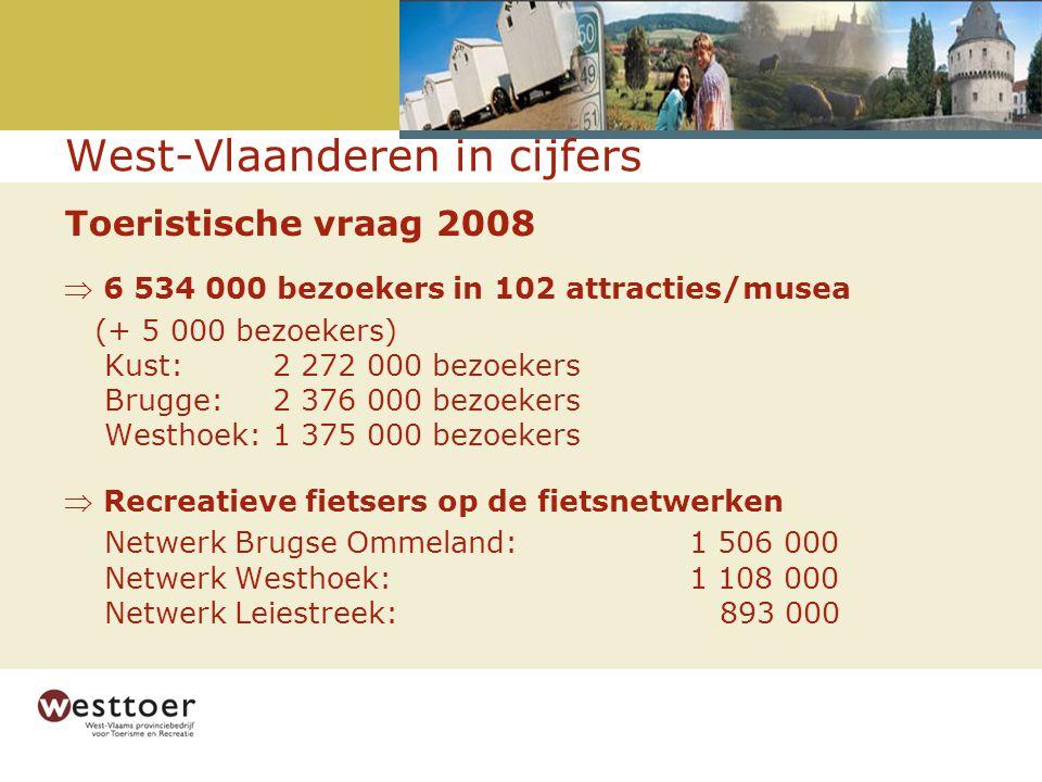Toeristische vraag 2008 6 534 000 bezoekers in 102 attracties/musea (+ 5 000 bezoekers) Kust: 2 272 000 bezoekers Brugge:2 376 000 bezoekers Westhoek:1 375 000 bezoekers Recreatieve fietsers op de fietsnetwerken Netwerk Brugse Ommeland: 1 506 000 Netwerk Westhoek:1 108 000 Netwerk Leiestreek: 893 000