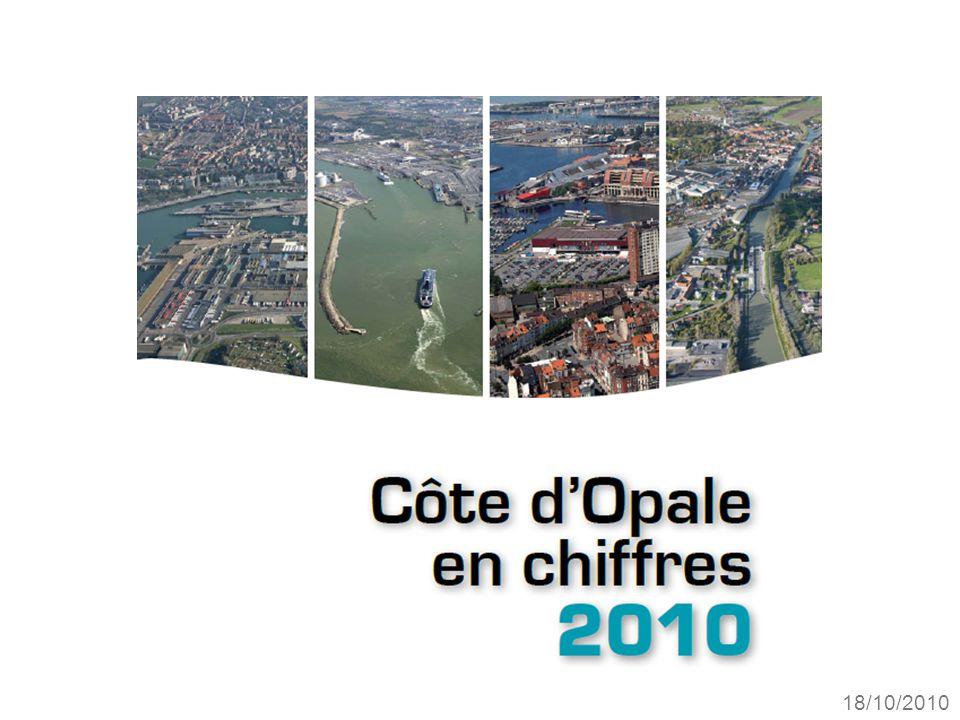 West-Vlaanderen in cijfers Brugge 18.10.2010, EGTS W-VL / FL-D-CdO Bezoldigde tewerkstelling in West-Vlaanderen en het Vlaamse Gewest naar sector, 31 december 2007.