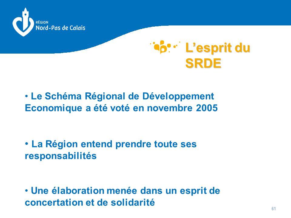 61 Le Schéma Régional de Développement Economique a été voté en novembre 2005 La Région entend prendre toute ses responsabilités Une élaboration menée dans un esprit de concertation et de solidarité L'esprit du SRDE