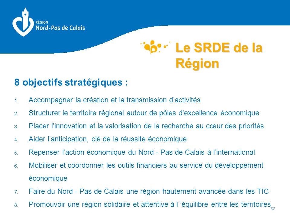 62 8 objectifs stratégiques : 1.Accompagner la création et la transmission d'activités 2.