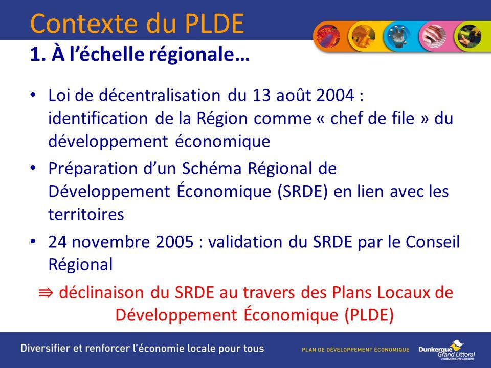 Contexte du PLDE 1.