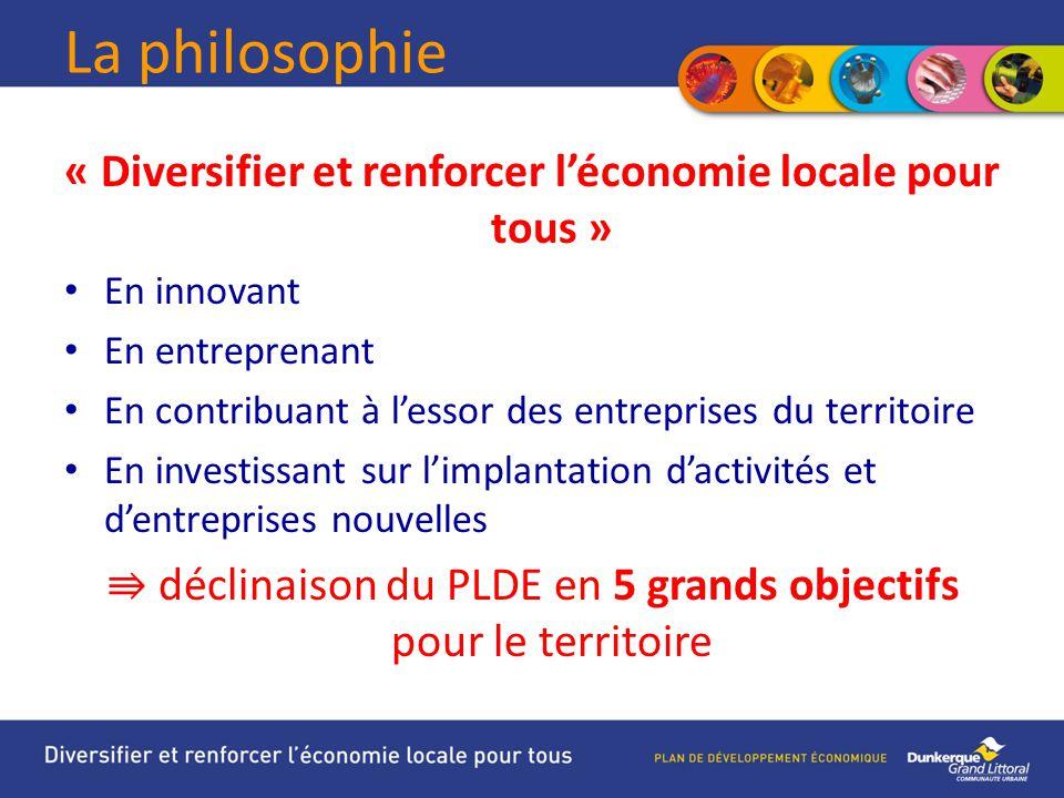 La philosophie « Diversifier et renforcer l'économie locale pour tous » En innovant En entreprenant En contribuant à l'essor des entreprises du territoire En investissant sur l'implantation d'activités et d'entreprises nouvelles ⇛ déclinaison du PLDE en 5 grands objectifs pour le territoire
