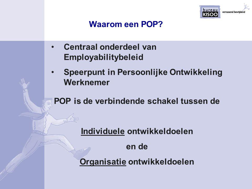 Waarom een POP? Centraal onderdeel van Employabilitybeleid Speerpunt in Persoonlijke Ontwikkeling Werknemer POP is de verbindende schakel tussen de In