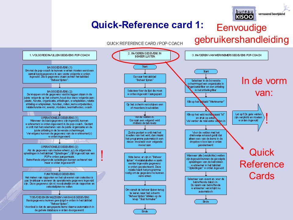 Quick-Reference card 1: Eenvoudige gebruikershandleiding In de vorm van: Quick Reference Cards