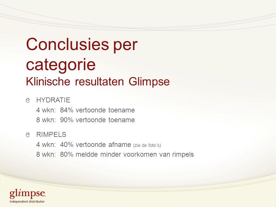 Conclusies per categorie Klinische resultaten Glimpse HYDRATIE 4 wkn: 84% vertoonde toename 8 wkn: 90% vertoonde toename RIMPELS 4 wkn: 40% vertoonde afname (zie de foto's) 8 wkn: 80% meldde minder voorkomen van rimpels