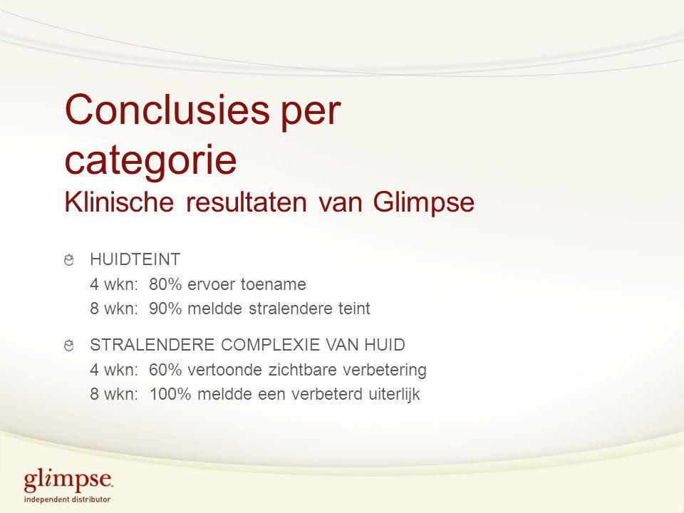 Conclusies per categorie Klinische resultaten van Glimpse HUIDTEINT 4 wkn: 80% ervoer toename 8 wkn: 90% meldde stralendere teint STRALENDERE COMPLEXIE VAN HUID 4 wkn: 60% vertoonde zichtbare verbetering 8 wkn: 100% meldde een verbeterd uiterlijk