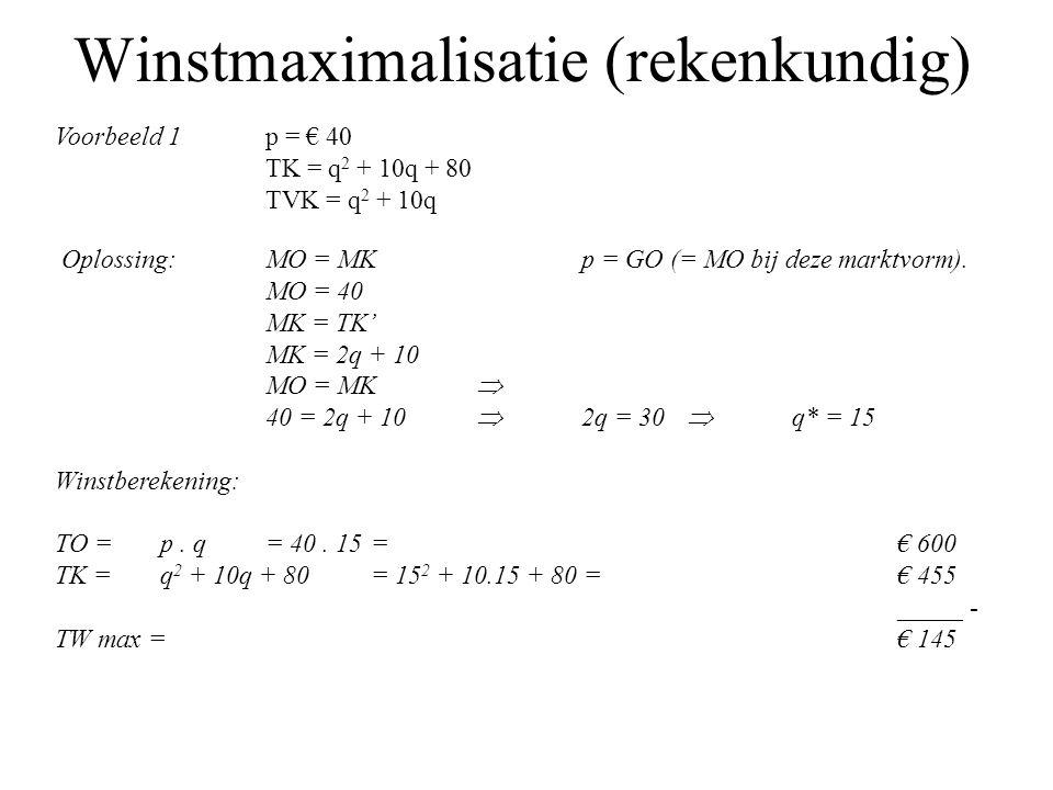 Winstmaximalisatie (rekenkundig) Voorbeeld 1 p = € 40 TK = q 2 + 10q + 80 TVK = q 2 + 10q Oplossing:MO = MKp = GO (= MO bij deze marktvorm). MO = 40 M