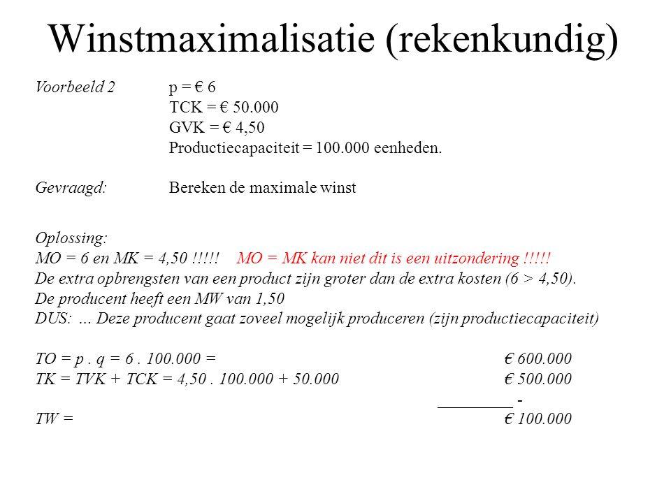 Winstmaximalisatie (rekenkundig) Voorbeeld 2 p = € 6 TCK = € 50.000 GVK = € 4,50 Productiecapaciteit = 100.000 eenheden. Gevraagd:Bereken de maximale
