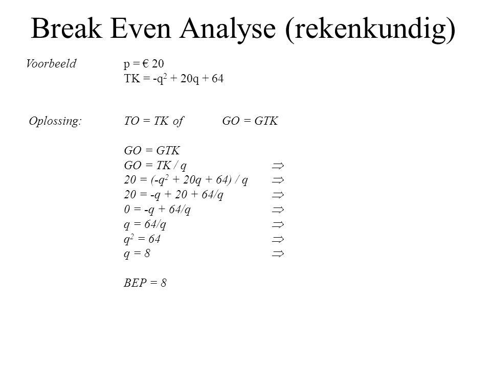 Break Even Analyse (rekenkundig) Voorbeeldp = € 20 TK = -q 2 + 20q + 64 Oplossing:TO = TK of GO = GTK GO = GTK GO = TK / q  20 = (-q 2 + 20q + 64) /