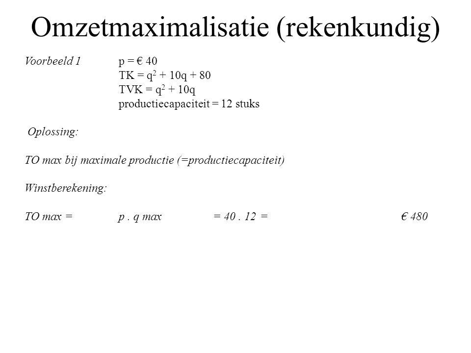 Omzetmaximalisatie (rekenkundig) Voorbeeld 1 p = € 40 TK = q 2 + 10q + 80 TVK = q 2 + 10q productiecapaciteit = 12 stuks Oplossing: TO max bij maximal