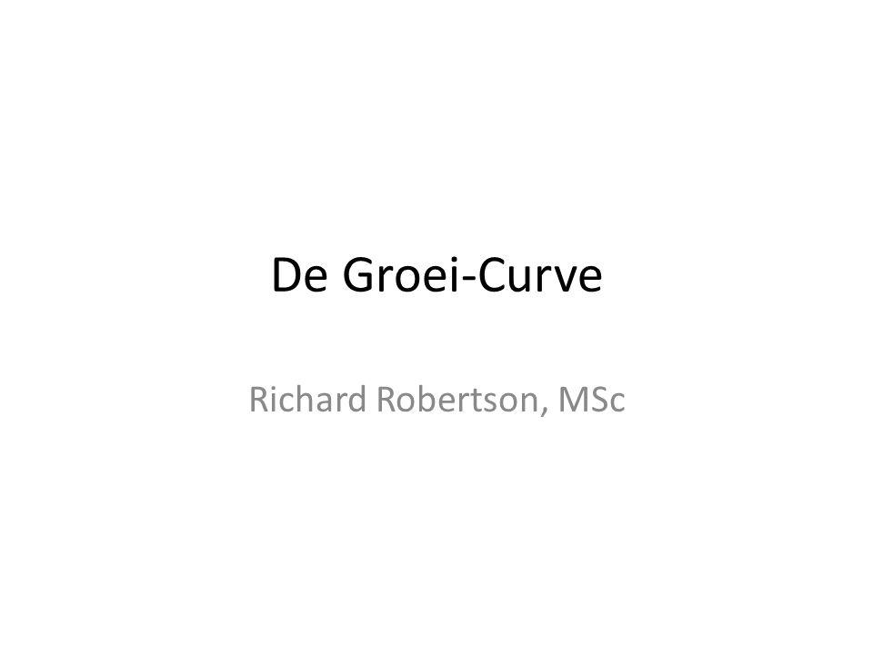 De Groei-Curve Richard Robertson, MSc
