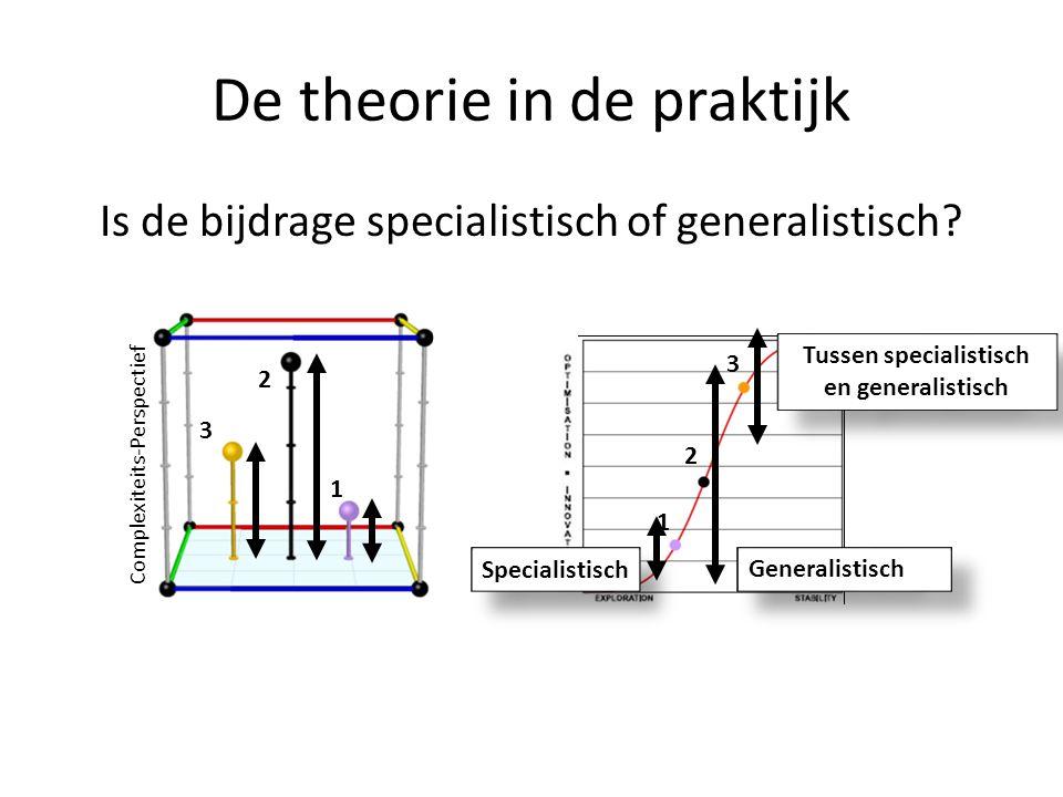 De theorie in de praktijk Is de bijdrage specialistisch of generalistisch? Tussen specialistisch en generalistisch 3 2 1 3 2 1 Complexiteits-Perspecti