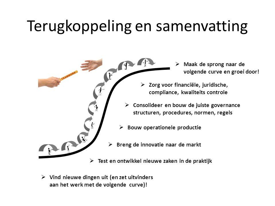 Terugkoppeling en samenvatting  Vind nieuwe dingen uit (en zet uitvinders aan het werk met de volgende curve)!  Test en ontwikkel nieuwe zaken in de