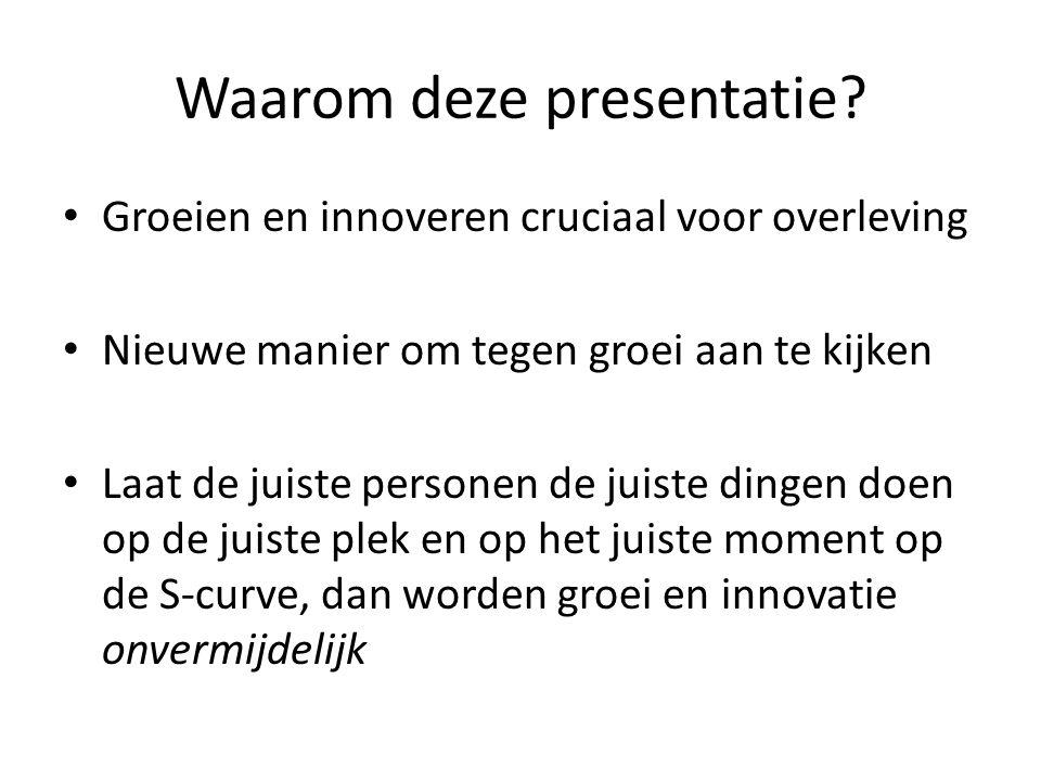 Waarom deze presentatie? Groeien en innoveren cruciaal voor overleving Nieuwe manier om tegen groei aan te kijken Laat de juiste personen de juiste di