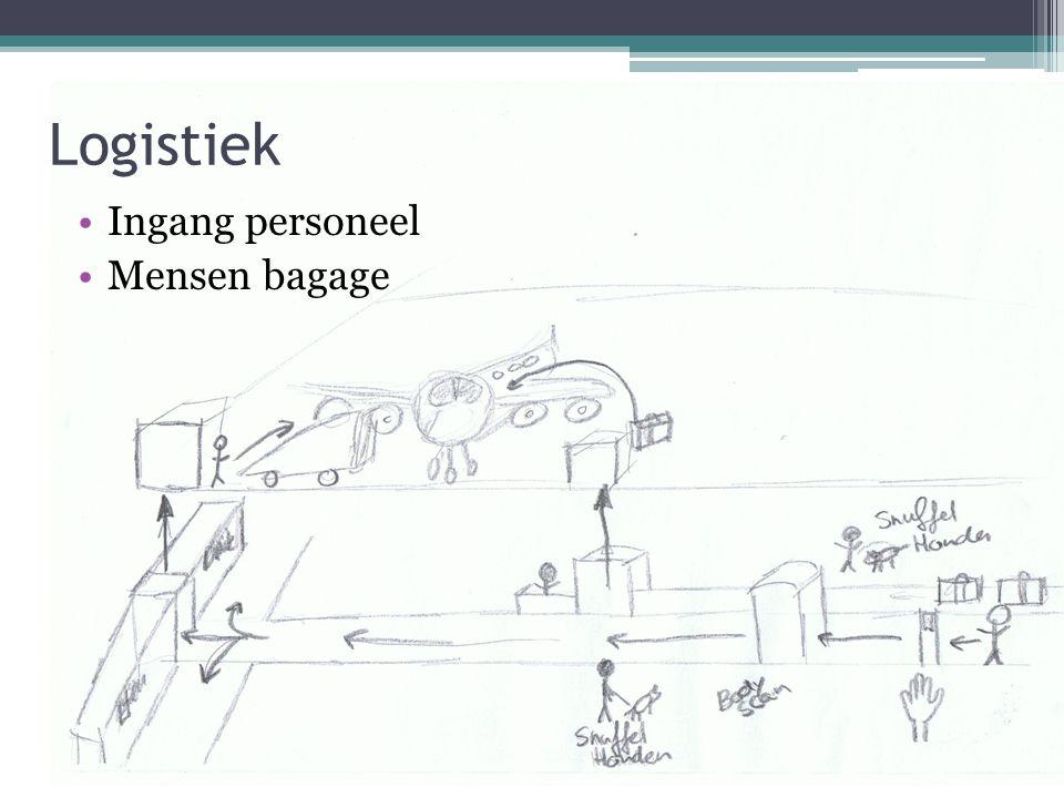Logistiek Ingang personeel Mensen bagage