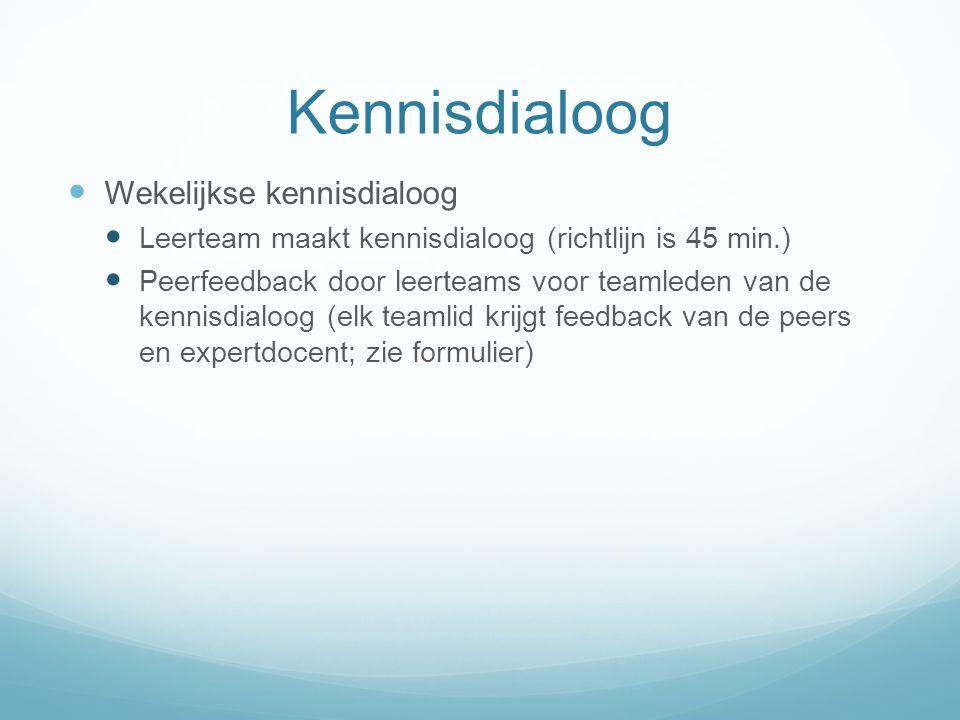 Kennisdialoog Wekelijkse kennisdialoog Leerteam maakt kennisdialoog (richtlijn is 45 min.) Peerfeedback door leerteams voor teamleden van de kennisdia