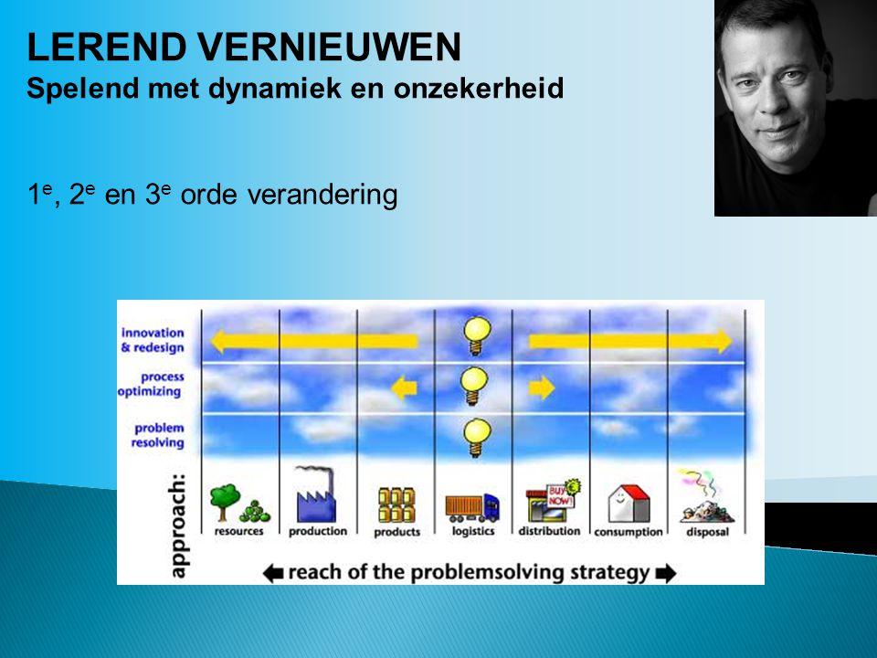 LEREND VERNIEUWEN Spelend met dynamiek en onzekerheid 1 e, 2 e en 3 e orde verandering