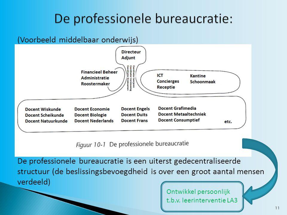 11 (Voorbeeld middelbaar onderwijs) De professionele bureaucratie is een uiterst gedecentraliseerde structuur (de beslissingsbevoegdheid is over een groot aantal mensen verdeeld) Ontwikkel persoonlijk t.b.v.