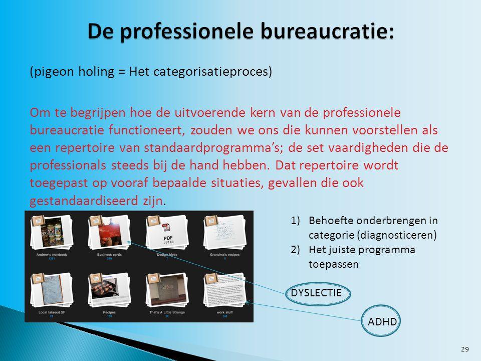 29 (pigeon holing = Het categorisatieproces) Om te begrijpen hoe de uitvoerende kern van de professionele bureaucratie functioneert, zouden we ons die kunnen voorstellen als een repertoire van standaardprogramma's; de set vaardigheden die de professionals steeds bij de hand hebben.