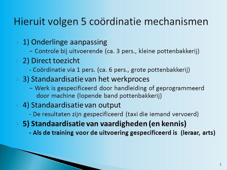 3  1) Onderlinge aanpassing ◦ - Controle bij uitvoerende (ca. 3 pers., kleine pottenbakkerij)  2) Direct toezicht ◦ - Coördinatie via 1 pers. (ca. 6