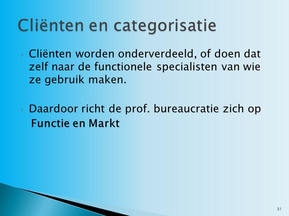  Cliënten worden onderverdeeld, of doen dat zelf naar de functionele specialisten van wie ze gebruik maken.