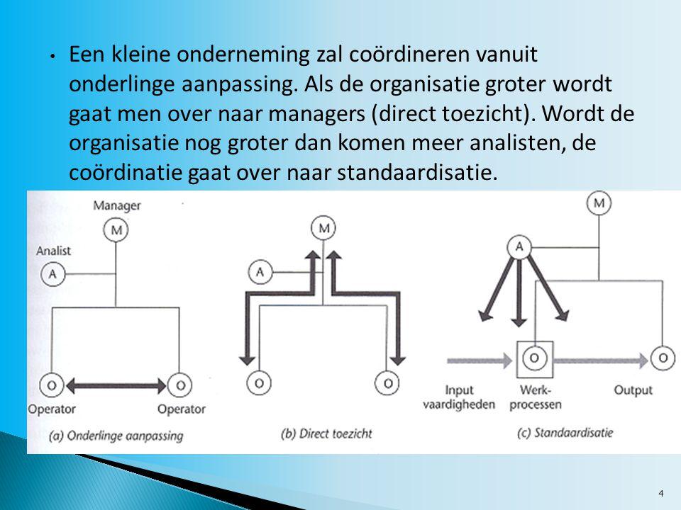 4 Een kleine onderneming zal coördineren vanuit onderlinge aanpassing. Als de organisatie groter wordt gaat men over naar managers (direct toezicht).