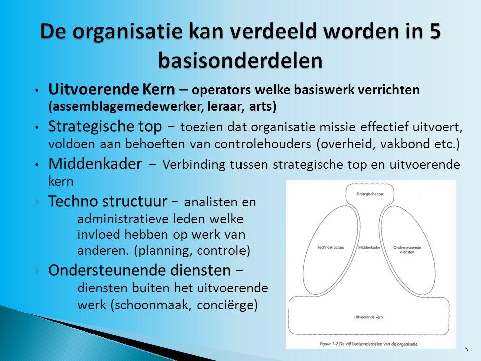 5 Uitvoerende Kern – operators welke basiswerk verrichten (assemblagemedewerker, leraar, arts) Strategische top – toezien dat organisatie missie effec