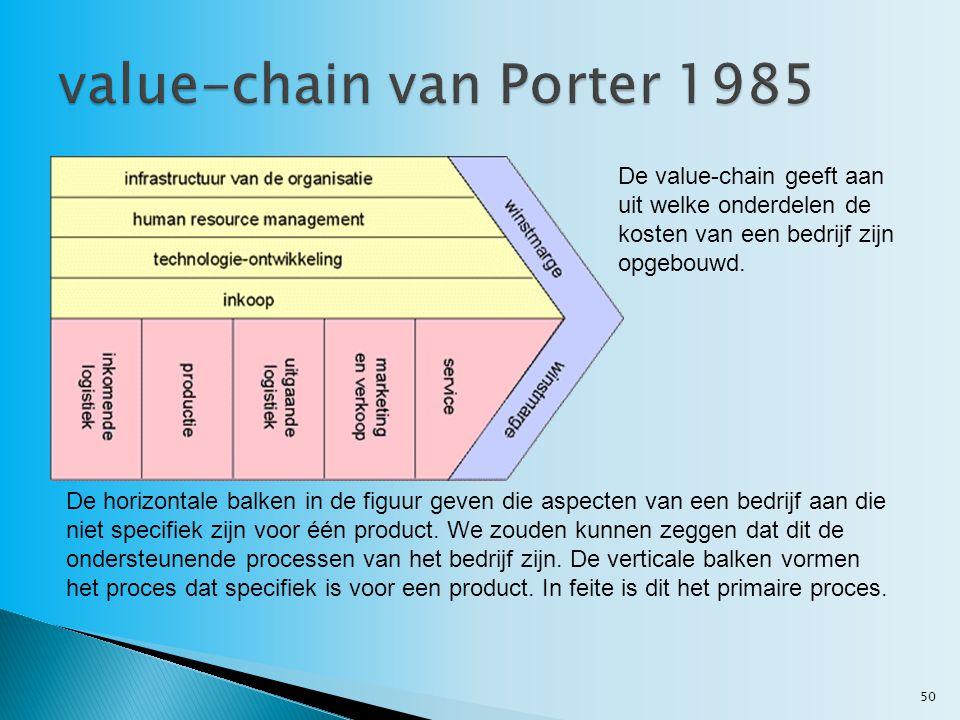 50 De horizontale balken in de figuur geven die aspecten van een bedrijf aan die niet specifiek zijn voor één product.