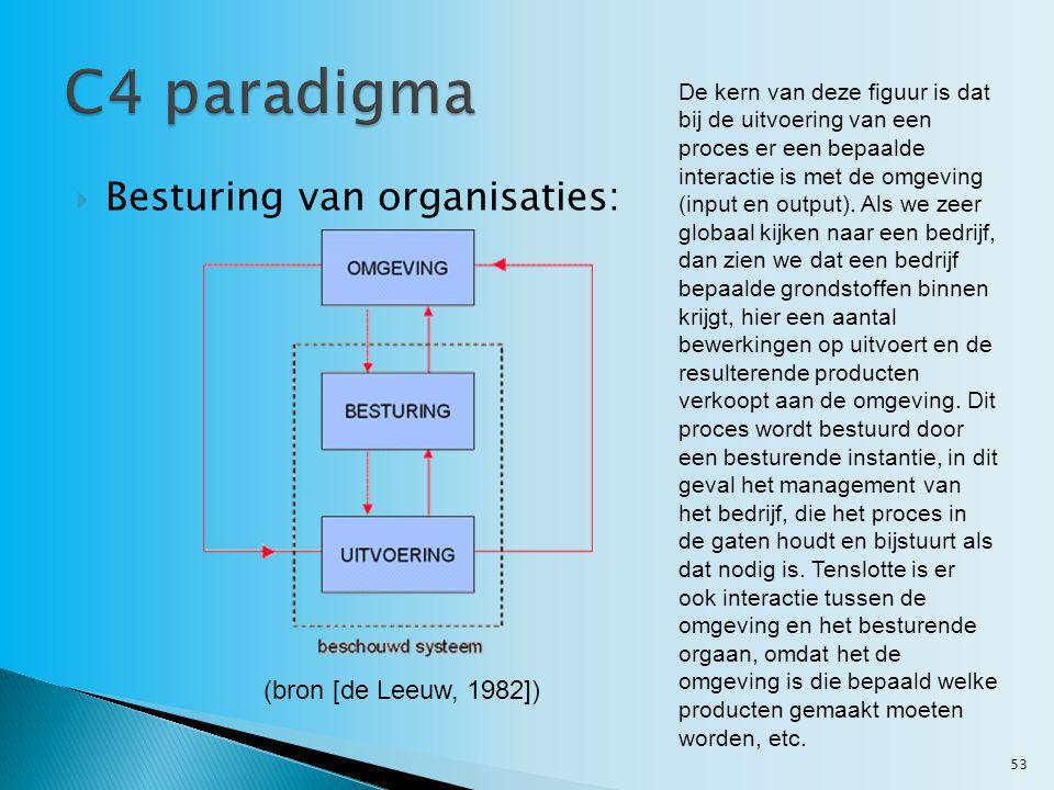  Besturing van organisaties: 53 De kern van deze figuur is dat bij de uitvoering van een proces er een bepaalde interactie is met de omgeving (input en output).