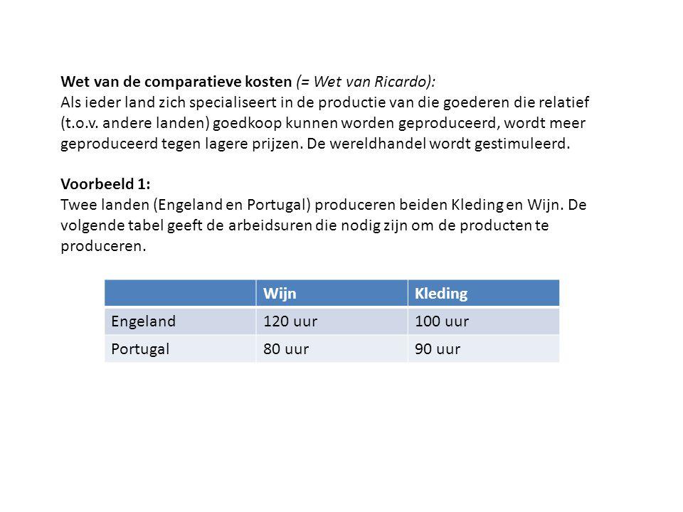 WijnKleding Engeland120 uur100 uur Portugal80 uur90 uur Wet van de comparatieve kosten (= Wet van Ricardo): Als ieder land zich specialiseert in de pr
