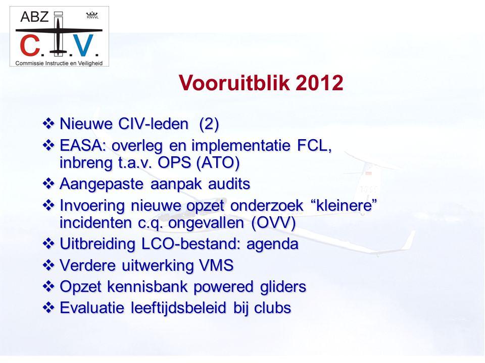 C.I.V.  Nieuwe CIV-leden (2)  EASA: overleg en implementatie FCL, inbreng t.a.v.