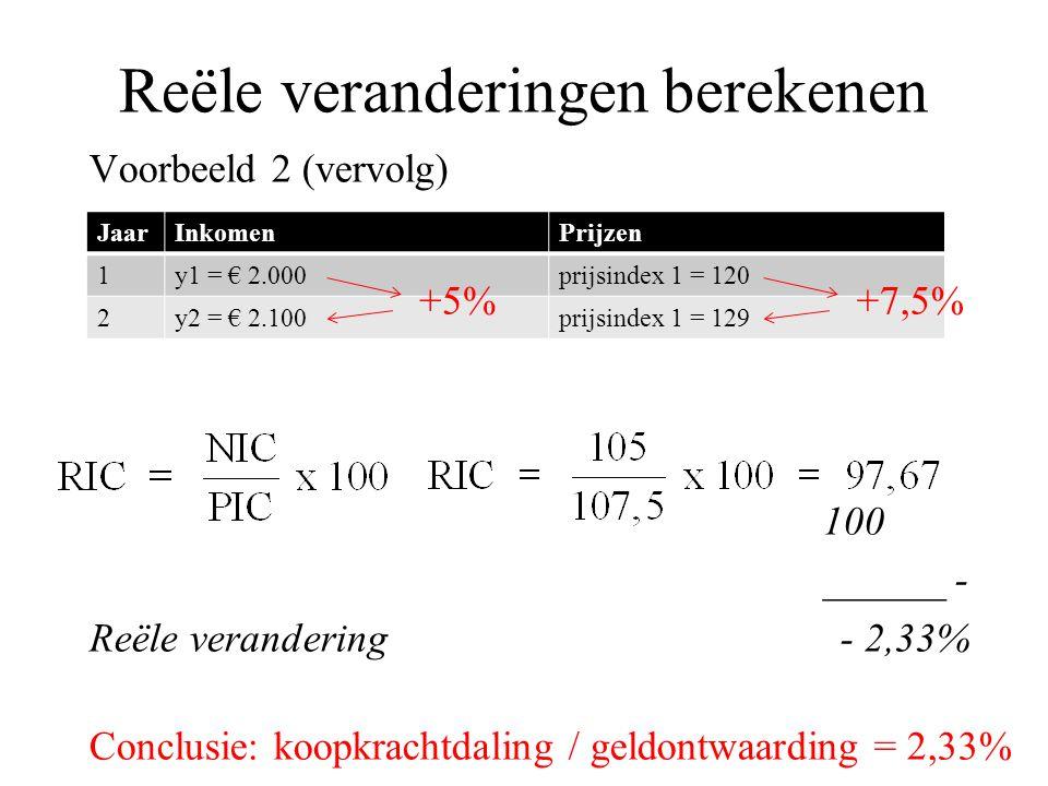 Reële veranderingen berekenen Voorbeeld 2 (vervolg) 100 ______ - Reële verandering - 2,33% Conclusie: koopkrachtdaling / geldontwaarding = 2,33% JaarI