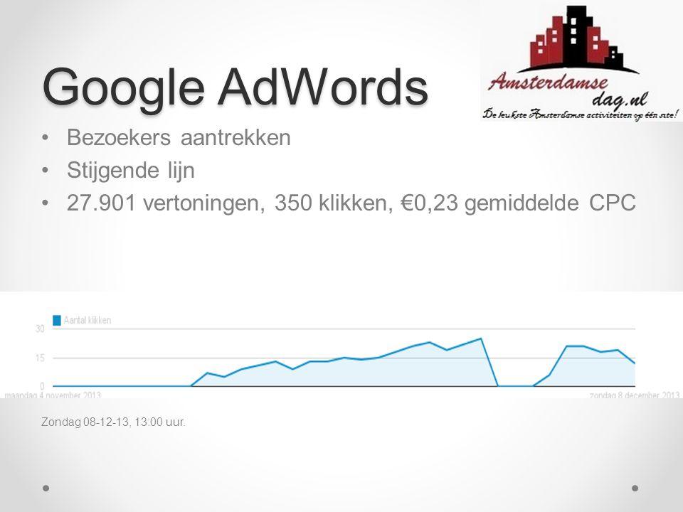Google AdWords Bezoekers aantrekken Stijgende lijn 27.901 vertoningen, 350 klikken, €0,23 gemiddelde CPC Zondag 08-12-13, 13:00 uur.